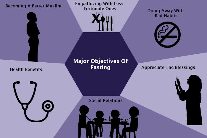 چگونه در ماه رمضان دچار افزایش وزن نشویم